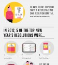 infographic - new years